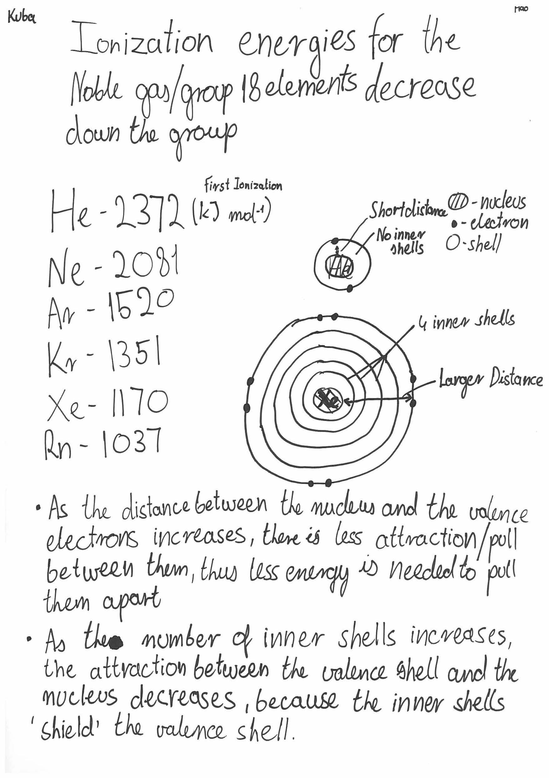 Curious curie trends in ionization energy trends in ionization energy student work gamestrikefo Gallery