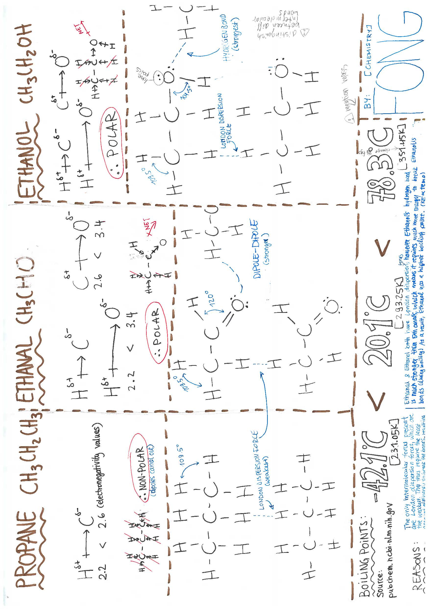 ib chemistry intermolecular bonding essay Understanding intermolecular forces include london dispersion forces, dipole -dipole forces, and hydrogen bonds relative strength: hydrogen.